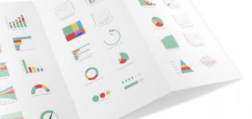 Infografiche con Infogram